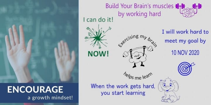 How Can You Encourage A Growth Mindset In The Classroom?