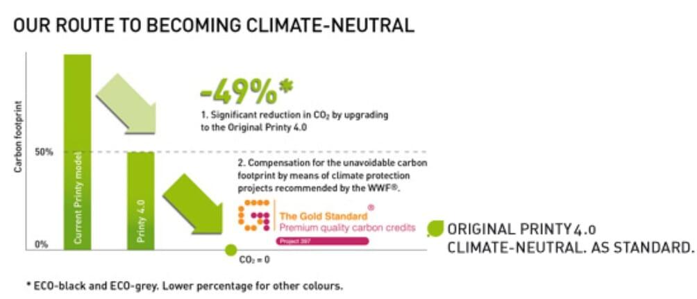 Trodat-s-Climate-NeutralscJc3IHXzsXpZ